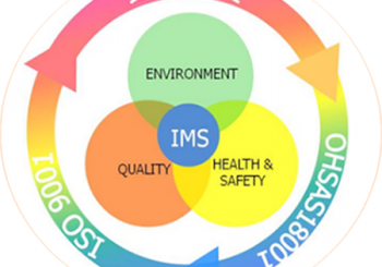 IMS (Integrated Management Services)